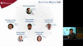 Centrale Digital Lab