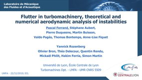 Flutter in turbomachinery, theoretical and numerical aerodynamic analysis of instabilities